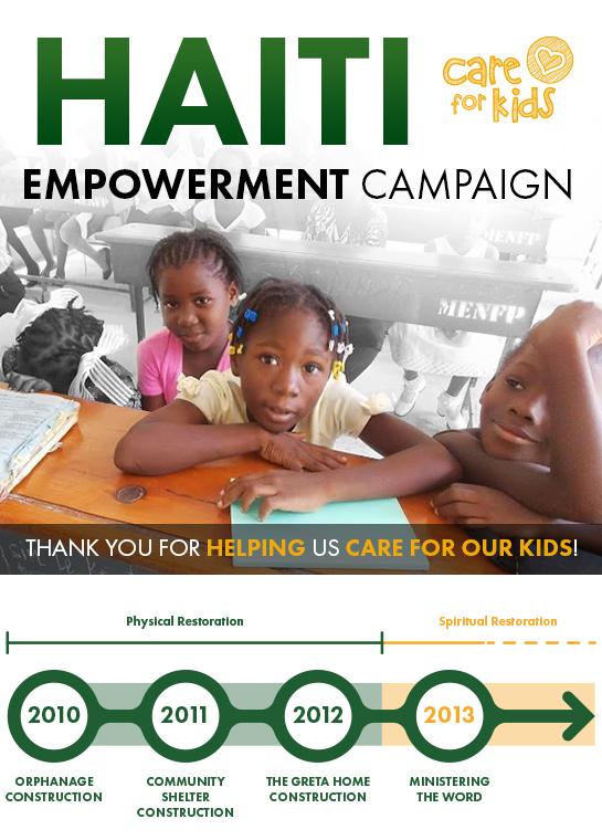 Haiti Empowerment Campaign 2014